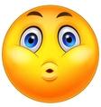 Smiley Emoticons cartoon Surprise Expression