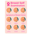 breast cancer exam infographic oncology tumor vector image