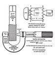 thread micrometer vintage vector image vector image