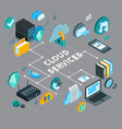 cloud service flowchart vector image vector image