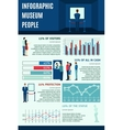 Infographic People Visiting Museums vector image