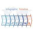 timeline infographic arrows on map numbered for 7 vector image vector image