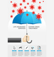 life insurance protection services vector image vector image