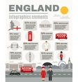 English Culture For Travelers Infographic Banner vector image vector image