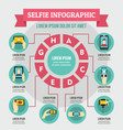selfie infographic concept flat style vector image vector image