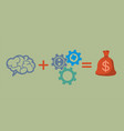 profit and investment concept brains plus gears vector image vector image
