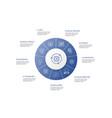 digital transformation infographic 10 steps circle vector image vector image
