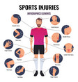 sports injuries infographics vector image vector image
