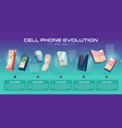 cellphone evolution stages cartoon banner vector image vector image