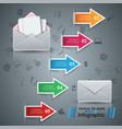 envelope mail email - business infographic vector image