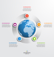 circle infographic template with globe 5 options vector image