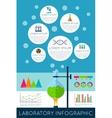 Laboratory infographics vector image vector image
