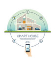 smart home infographics with smartphone vector image