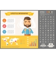 Lifestyle flat design Infographic Template vector image