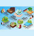 natural resources isometric flowchart vector image