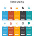 outsourcing infographic 10 steps ui designonline