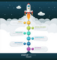 6 steps business start-up timeline infographic vector image