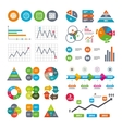 Circuit board signs Technology scheme icons vector image vector image