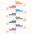Vertical Timeline Infographics vector image vector image