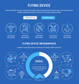 website banner and landing page flying device vector image