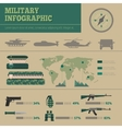 Flat Army Infographic vector image