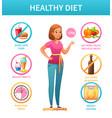 healthy diet cartoon tips vector image
