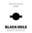 astrology quasar black hole event horizon vector image