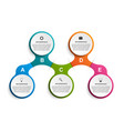 business options infographics timeline design vector image vector image