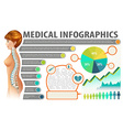 Medical inforgraphics poster on white vector image vector image