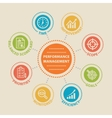 PERFORMANCE MANAGEMENT Concept with icons vector image vector image