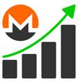 monero growing chart flat icon vector image vector image