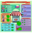 M-commerce Infographic Set vector image vector image