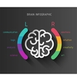 Brain infographic concept vector image