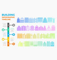 building and cityscape timeline infographic vector image