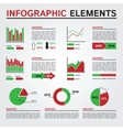 Set of Infographics Elements Red and Green Colors vector image vector image