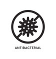 antibacterial and antiviral defense
