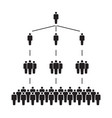 scheme infection with virus ladder people vector image