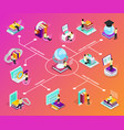 online learning isometric infographics vector image vector image