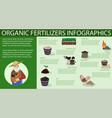 production of mineral fertilizers vector image