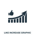like increase graphic icon mobile apps printing vector image vector image