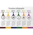 timeline infographic template vector image vector image