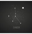 Astrology sign Cancer on chalkboard background vector image