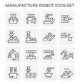 manufacture robot icon vector image vector image