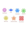 7 chakras symbol coloring vector image vector image
