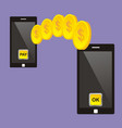 mobile payment concept smartphone vector image