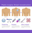 plastic surgery breast reconstruction infographic vector image vector image