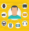 gamer with game tools flat icons set vector image