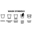 laundry washing symbols icons for different type vector image