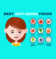 best anti-aging foods infographics vector image