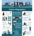 Police People Flat Infographics vector image